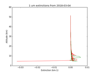 2018-03-04_imagers